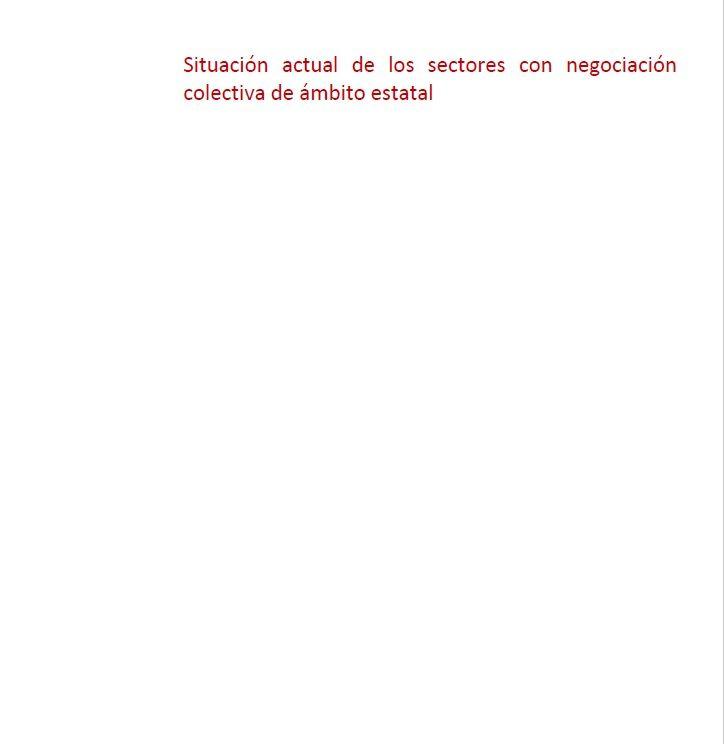 Informe de Negociación Colectiva del Sector Agroalimentario Español 2012